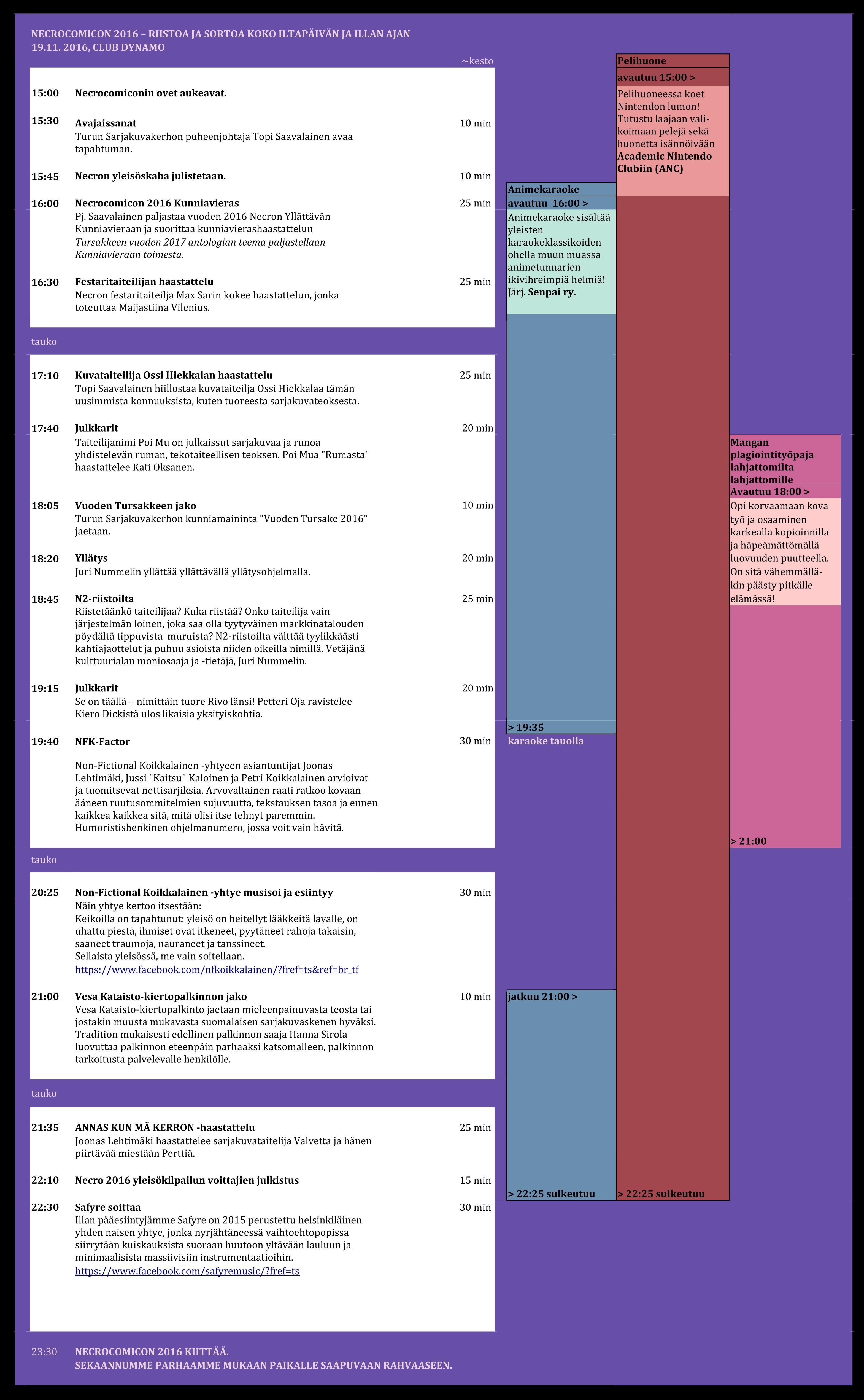 necro-2016-ohjelmakartta